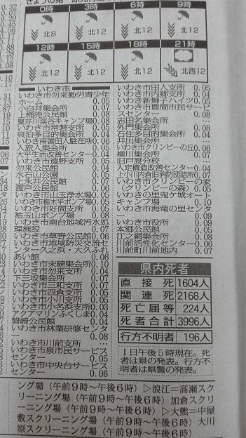 170905 福島第1日 (154)