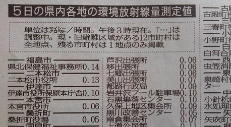 190905 福島4日目 (4)