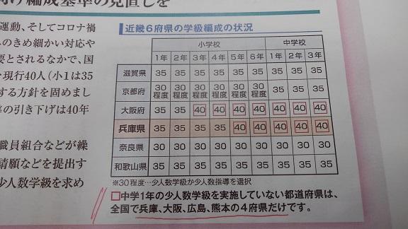 201224 兵庫憲法県政幹事会 (1)
