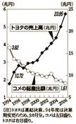 2007122204_02_01