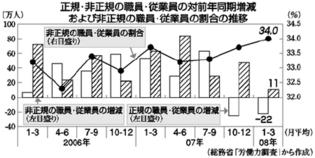 2008053102_02_01
